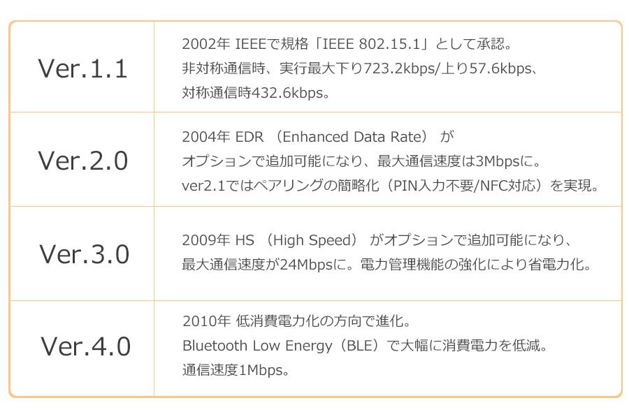 10c8328344 Bluetoothのバージョンの違いは、通信速度や利用できる機能に関わる。バージョン 間の互換性が考慮されたVer.1.1以降の流れと、それぞれの違いを整理しよう。