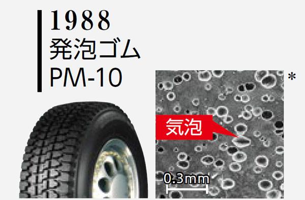 1988年に発泡ゴムを採用する最初のスタッドレスタイヤ「PM-10」が発売された