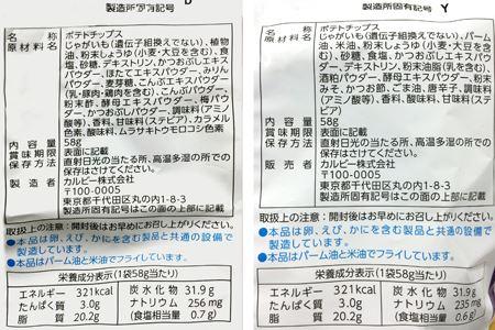 原材料からも味の違いがわかります。関西(左)は「かつおぶし、ほたて、みりん、こんぶ」などを使用しているのに対し、関東(右)は「みそ、ごま油、唐辛子」など、パンチの利いた原材料を使っていますね