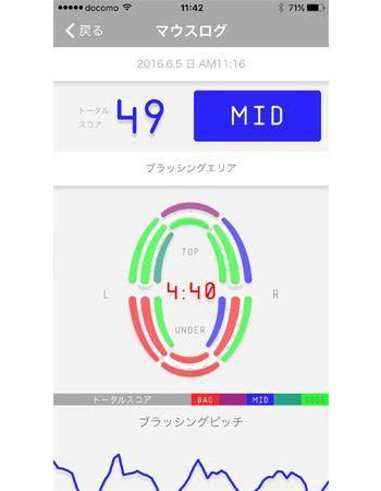 「マウスログ」では、歯磨き時間などを記録。どの部分の磨き方が悪いかなど歯磨きのクセもチェックできます