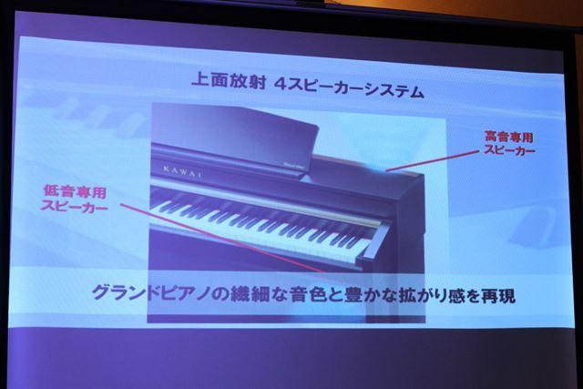 本体に内蔵するスピーカーで臨場感のあるピアノ音を鳴らします