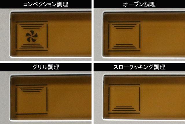 上下のファンとヒーターの組み合わせを変えることで4種類の異なる調理が可能
