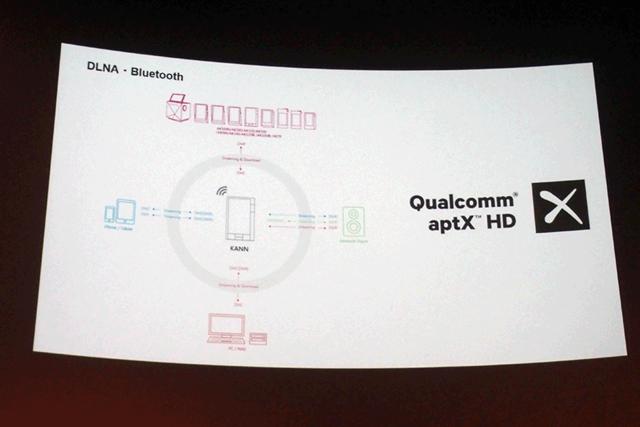 無線LANやBluetoothも搭載。Bluetoothは高音質コーデックのaptX HDもサポートする