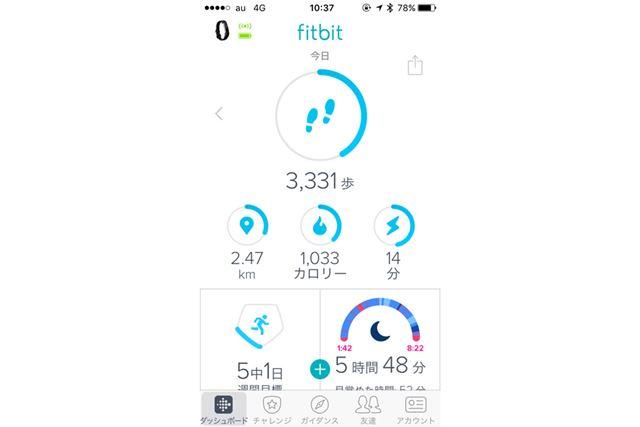 計測数値は0時を境界に、1日ごとにアプリで表示される。写真は、午前10:37までの筆者の計測数値