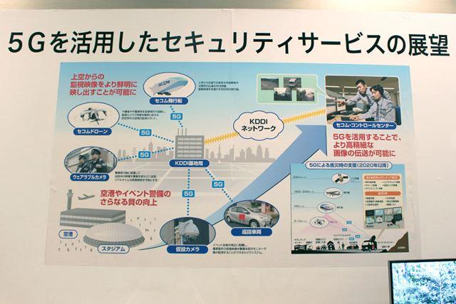 セコムによる5G通信網を活用したセキュリティサービスの展望イメージ