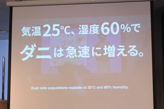 ポイントはココ! 気温25℃、湿度60%が、ダニが爆発的に繁殖するラインだそうです