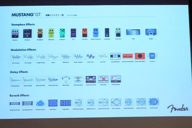 21種類のアンプサウンド(画像上)と47種類のエフェクト(画像下)を搭載
