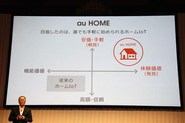 従来のホームIoTと異なるポジショニングのau HOME。「手軽にホームIoTを体験してほしい」と語る田中社長