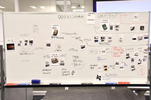 PDAの歴史(初期)