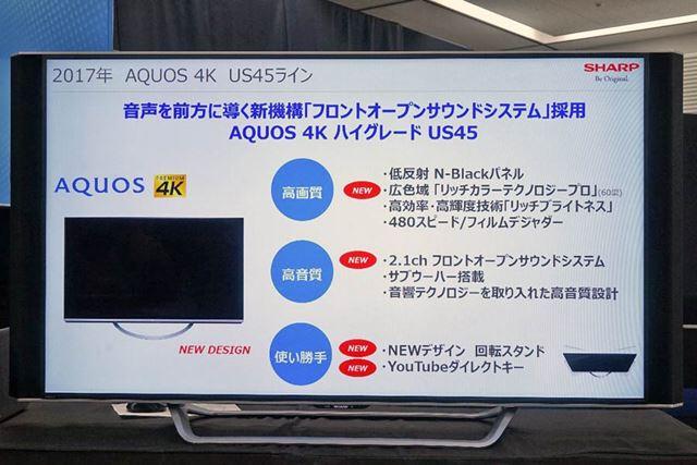 「AQUOS US45ライン」の技術ポイント