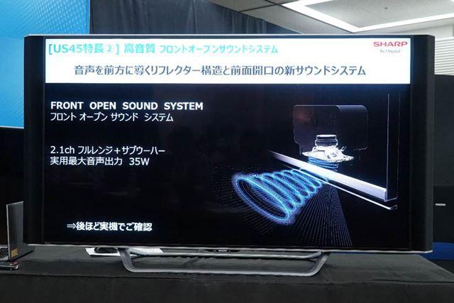 新開発の「フロントオープンサウンドシステム」を採用