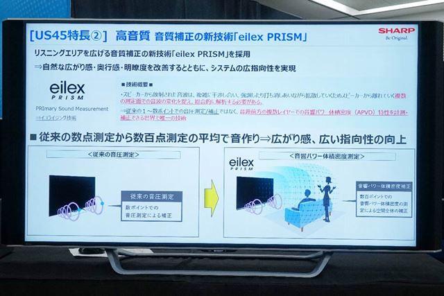 サウンドのリスニングエリアを広げる新技術「Eilex PRISM」を搭載
