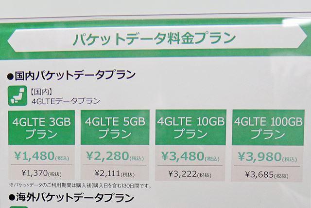 国内でのパケットデータプラン。3GB/5GB/10GB/100GBの4つの容量が選択可能で、購入後30日間有効