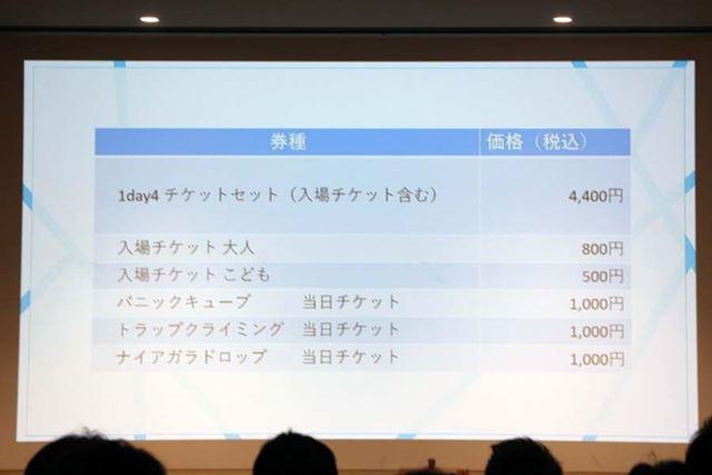 「VR ZONE SHINJUKU」の料金表