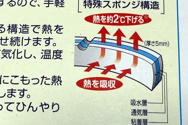 取り扱い説明書によると熱を約2度下げる効果があるとのこと