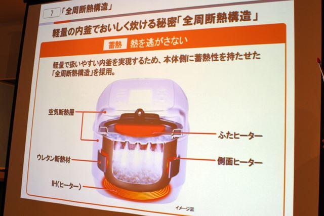 側面に断熱材、ふた内に空気断熱層を設けることで高温をキープできるようにしています