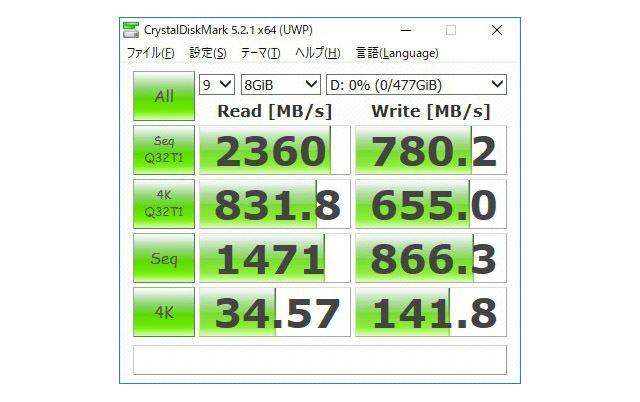CrystalDiskMarkの設定画面。テストサイズ:8GiB、テストデータ:ランダム、テスト回数:9