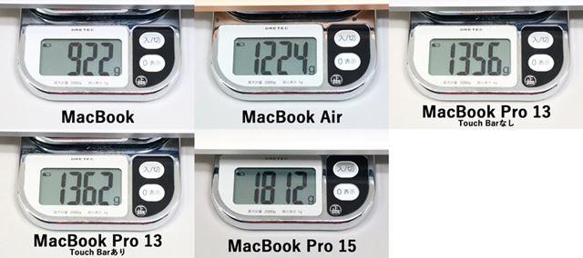 実測の重量。実際に持ってみると、1kgを切るMacBookは軽く感じられます