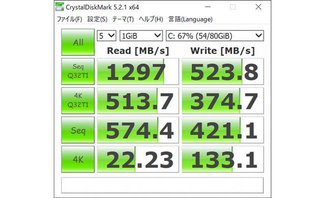 ストレージの読み書き速度を測定する「CrystalDiskMark 5.2.1 x64」(ひよひよ氏作)の結果