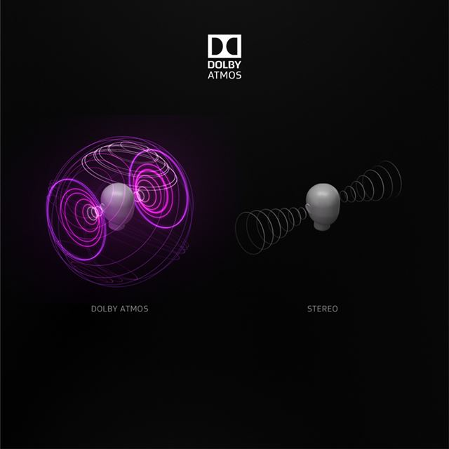 高さ方向にもサウンドを割り振る「Dolby Atmos」