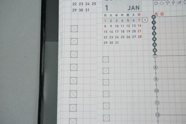 ToDoリストのチェックボックスを比較すると、方眼の大きさの違いがわかる
