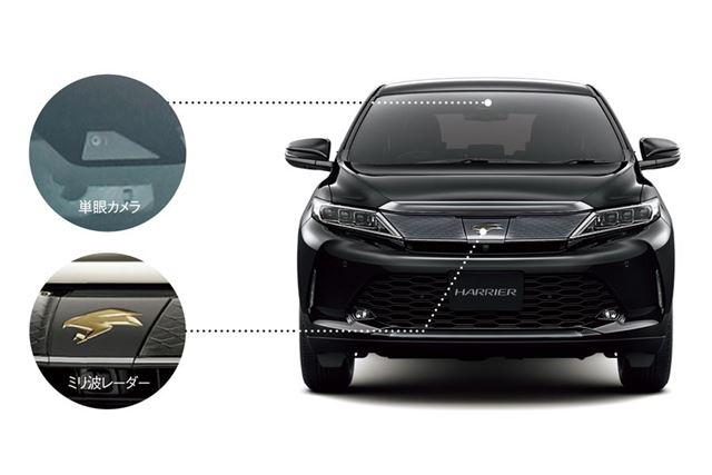 トヨタ ハリアーには、先進の安全装備「トヨタ セーフティセンスP」が搭載されている