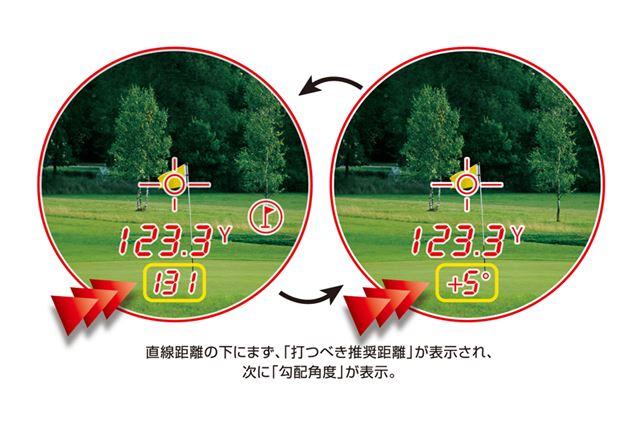 実際の距離と、勾配を計算した「打つべき距離」が表示されます