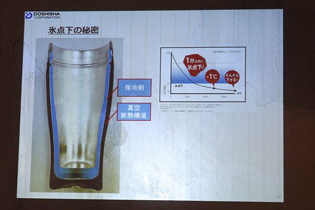 ドウシシャが独自で開発した真空断熱と保冷剤が一体となった構造