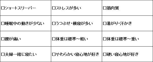 このなかから当てはまるものにチェック。チェックは複数回答可©Miho.Mihashi. All Right Reserved