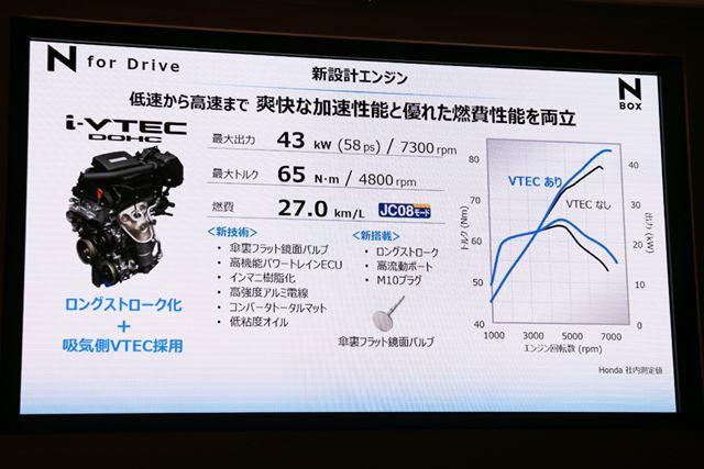 新型N-BOXのNAモデルには、新設計のi-VTECエンジンが搭載される
