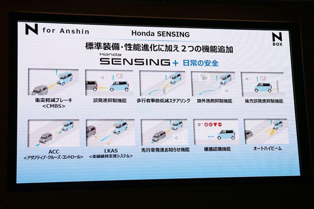 ホンダの軽自動車に初めて装備される「Honda SENSING」