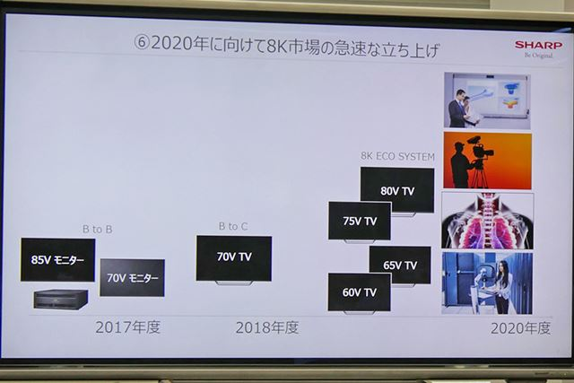 今後、8K液晶テレビも順次ラインアップを強化していくほか、さまざまな分野で8Kを活用していくという