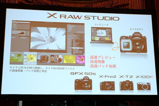 カメラと接続することでRAW現像を行う専用ソフトFUJIFILM X RAW STUDIOも今後リリースとなる