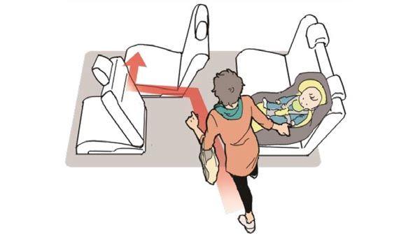 スーパースライドシートなら、スライドドアから運転席に乗り込むこともできる