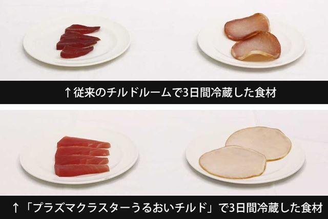 従来のチルドルームとでは、お刺身や加工肉の保存状態にこんなに差が出ました