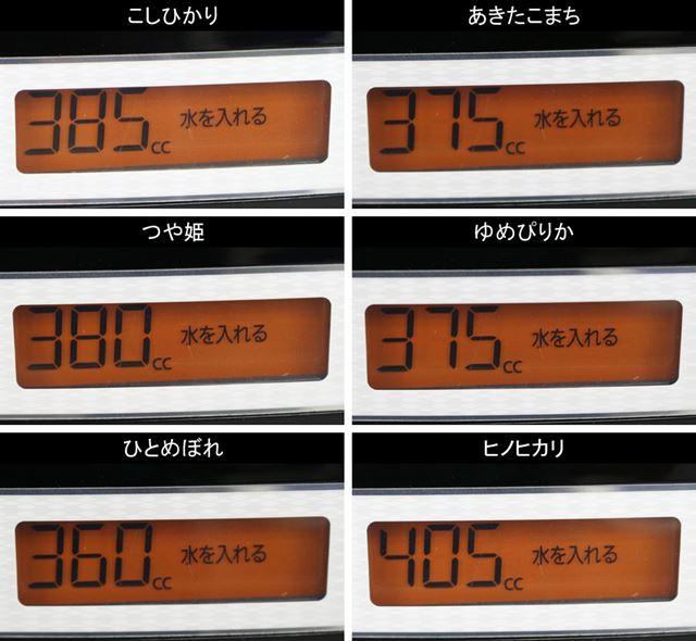 米の量は同じなのに、水量には大きな差が出ました。「ひとめぼれ」と「ヒノヒカリ」では35ccも違います