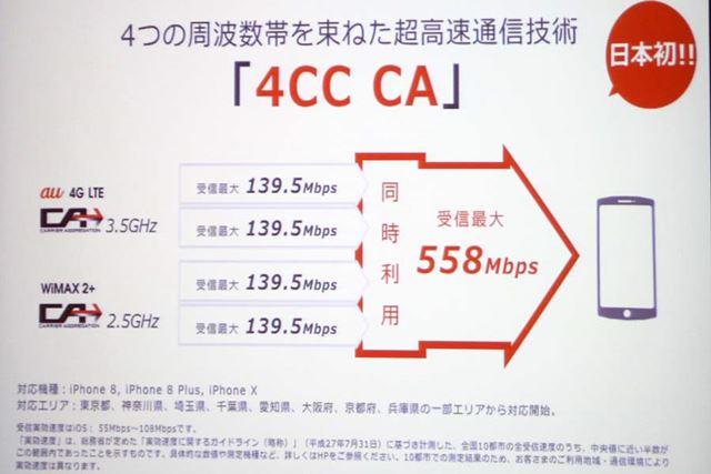 国内初となる4波を束ねた4CC CAを最新「iPhone」向けに開始する