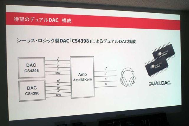 AK240と同じシーラス・ロジック製「CS4398」によるデュアルDAC構成を採用