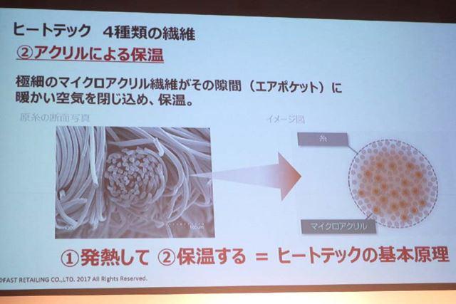 アクリル繊維の隙間に温かい空気を閉じ込めて保温
