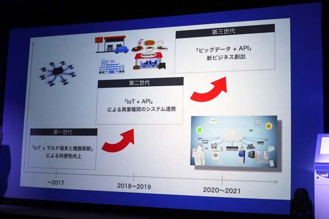 第2、第3段階のバージョンアップを経て、ますます便利に進化する予定
