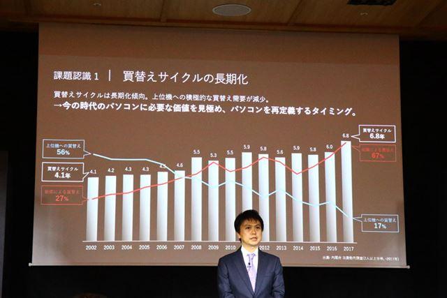 LAVIE Note NEXTの開発背景を説明する同社の執行役員河島良輔氏