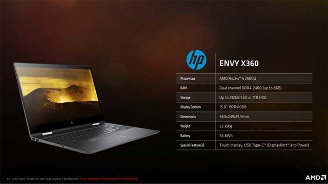 HP「ENVY X360」