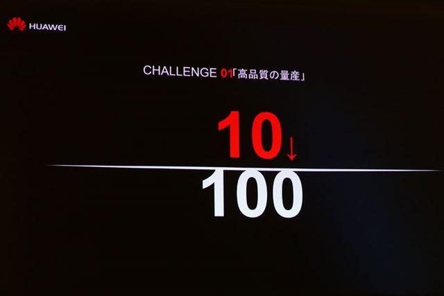 開発当初、ライカ基準をクリアできるカメラモジュールは100個中10個しか作れなかったという
