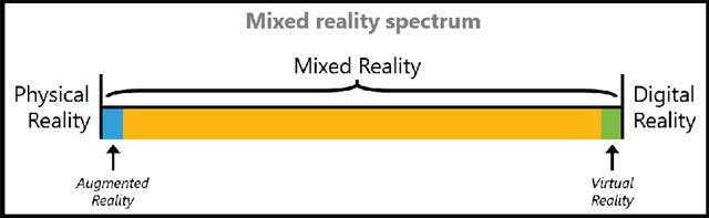 マイクロソフトが提唱するMRのイメージ(画像はマイクロソフトより)