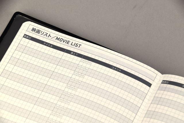 読書リストや映画リストは、使う人にとっては重宝するが、使わない人にとっては持て余してしまいます