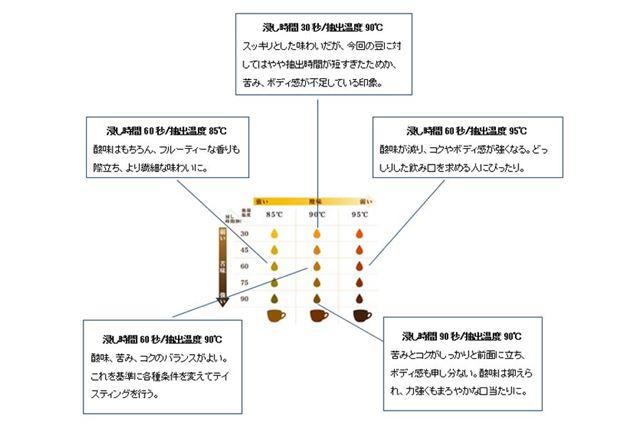 ※図はタイガー魔法瓶の公式ページから引用