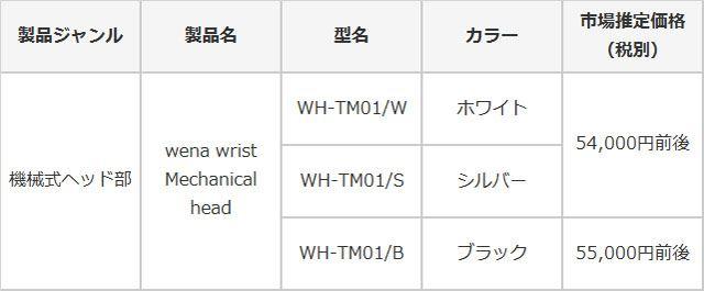 「wena wrist Mechanical head」は、3色で展開
