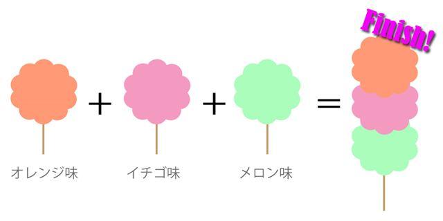 三色をこんな感じで合体してみたら