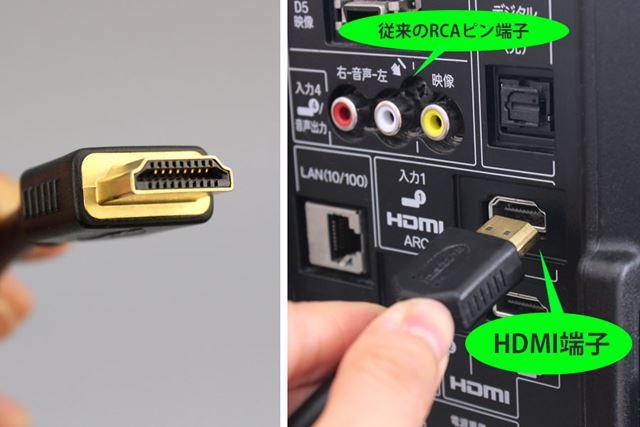 1本のケーブルでデジタル形式の映像/音声が一気に伝送できるHDMIは、近年のAVシステムには必須の接続端子