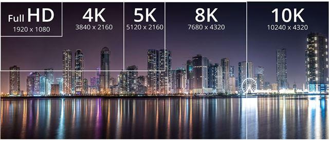 映像については、8Kを超える10K映像の伝送までサポートする